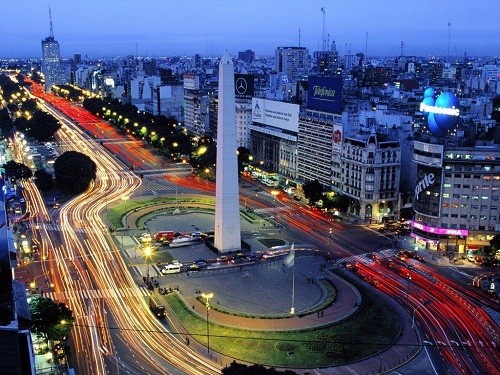 Buenos Aires Shopping Guide
